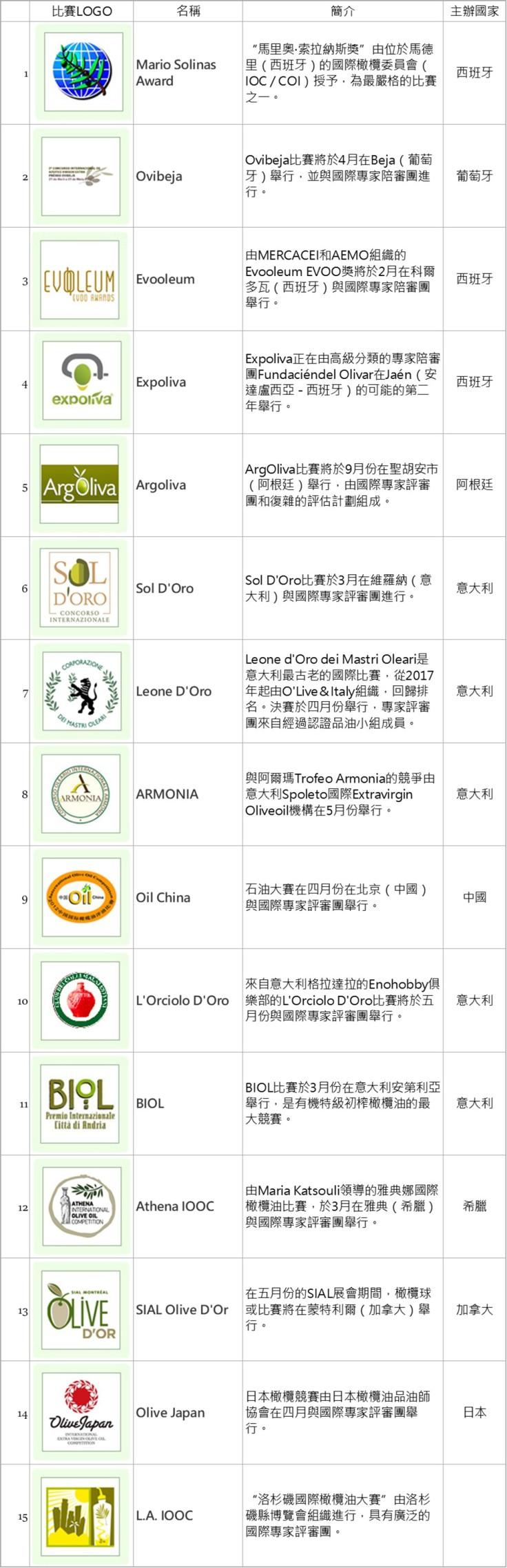 WBOO list
